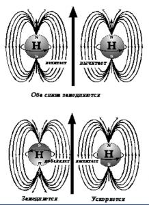 МРТ-физические основы метода 10
