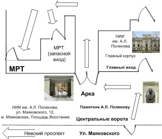 Схема прохода до кабинета МРТ